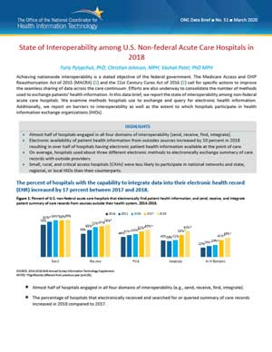 onc interoperability brief